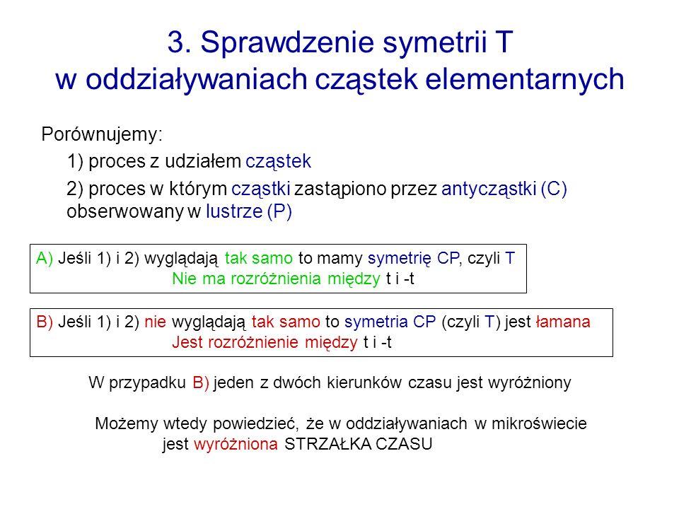 3. Sprawdzenie symetrii T w oddziaływaniach cząstek elementarnych
