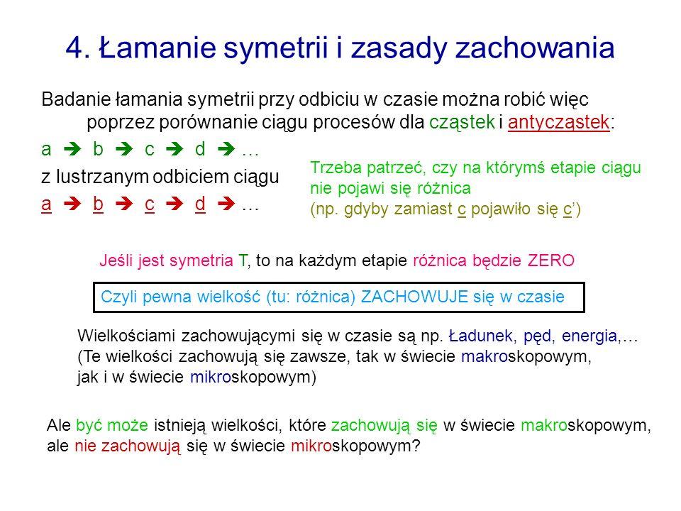 4. Łamanie symetrii i zasady zachowania