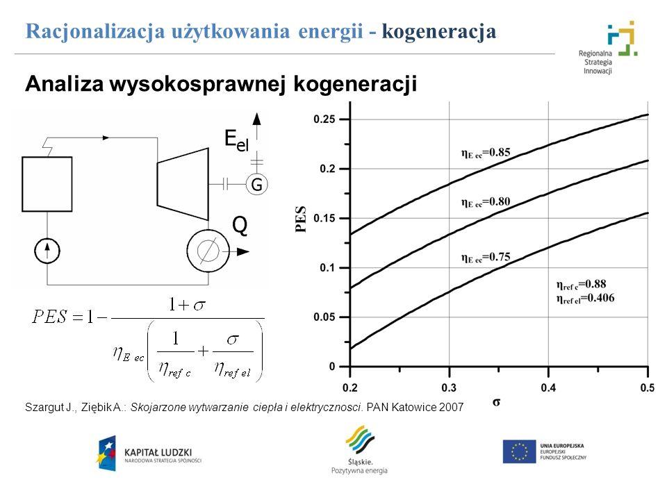 Racjonalizacja użytkowania energii - kogeneracja