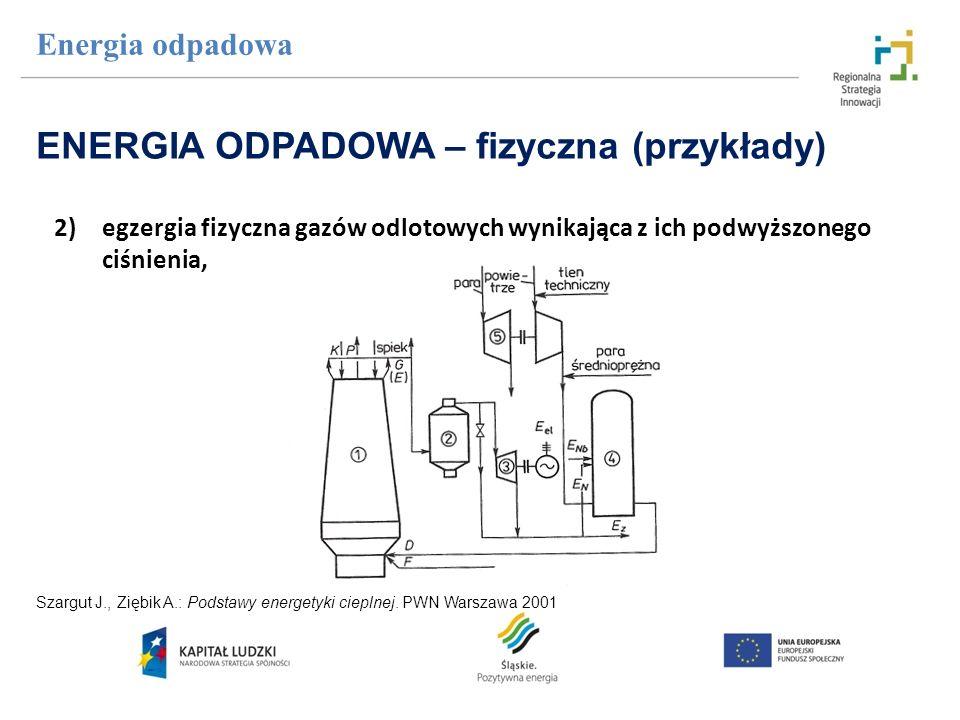 ENERGIA ODPADOWA – fizyczna (przykłady)
