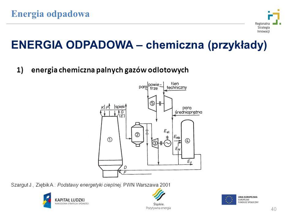 ENERGIA ODPADOWA – chemiczna (przykłady)