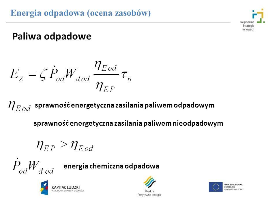 Paliwa odpadowe Energia odpadowa (ocena zasobów)