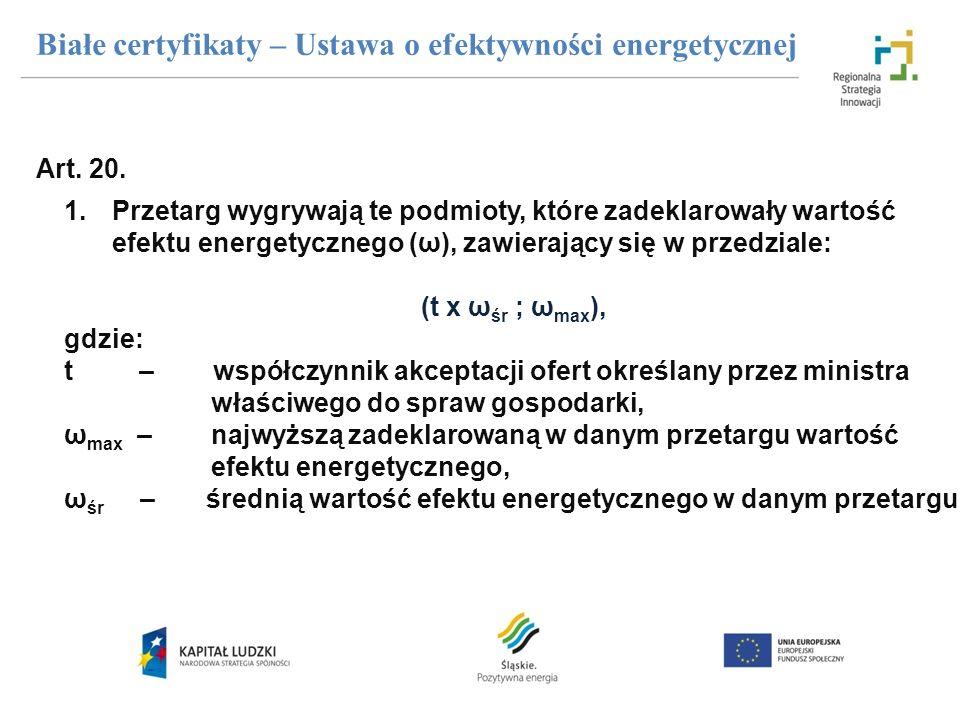 Białe certyfikaty – Ustawa o efektywności energetycznej