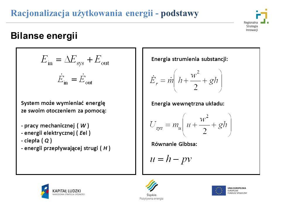 Racjonalizacja użytkowania energii - podstawy
