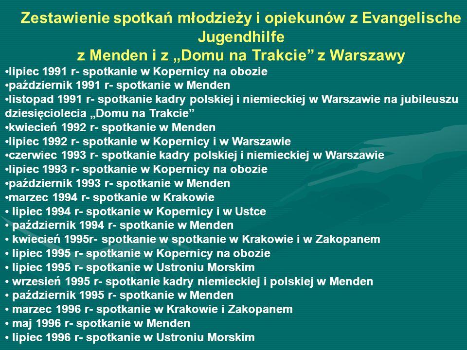 Zestawienie spotkań młodzieży i opiekunów z Evangelische Jugendhilfe
