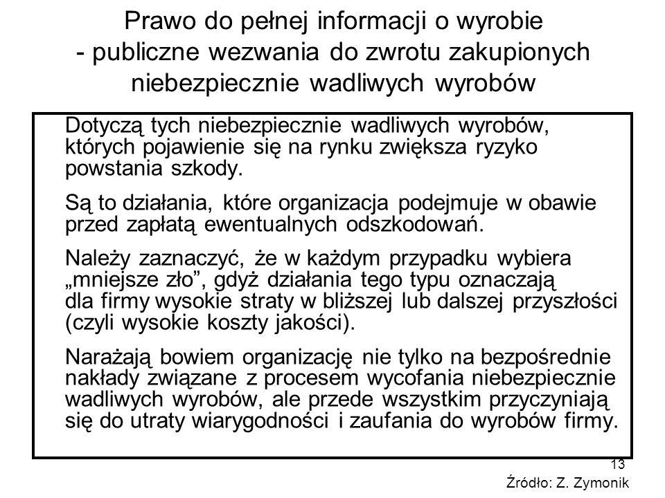 Prawo do pełnej informacji o wyrobie - publiczne wezwania do zwrotu zakupionych niebezpiecznie wadliwych wyrobów