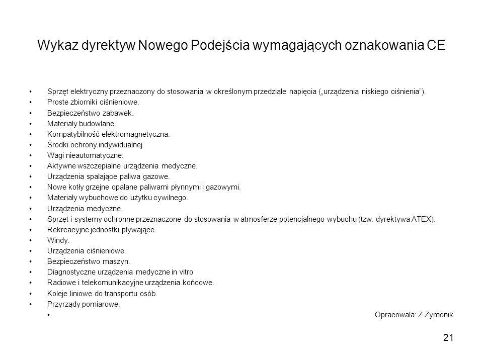 Wykaz dyrektyw Nowego Podejścia wymagających oznakowania CE
