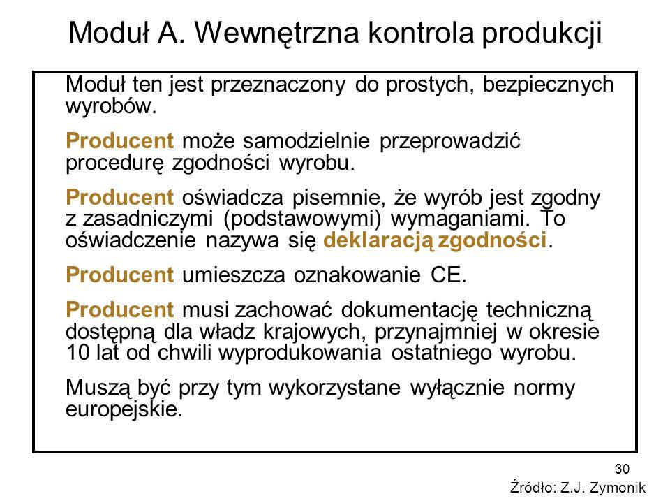 Moduł A. Wewnętrzna kontrola produkcji