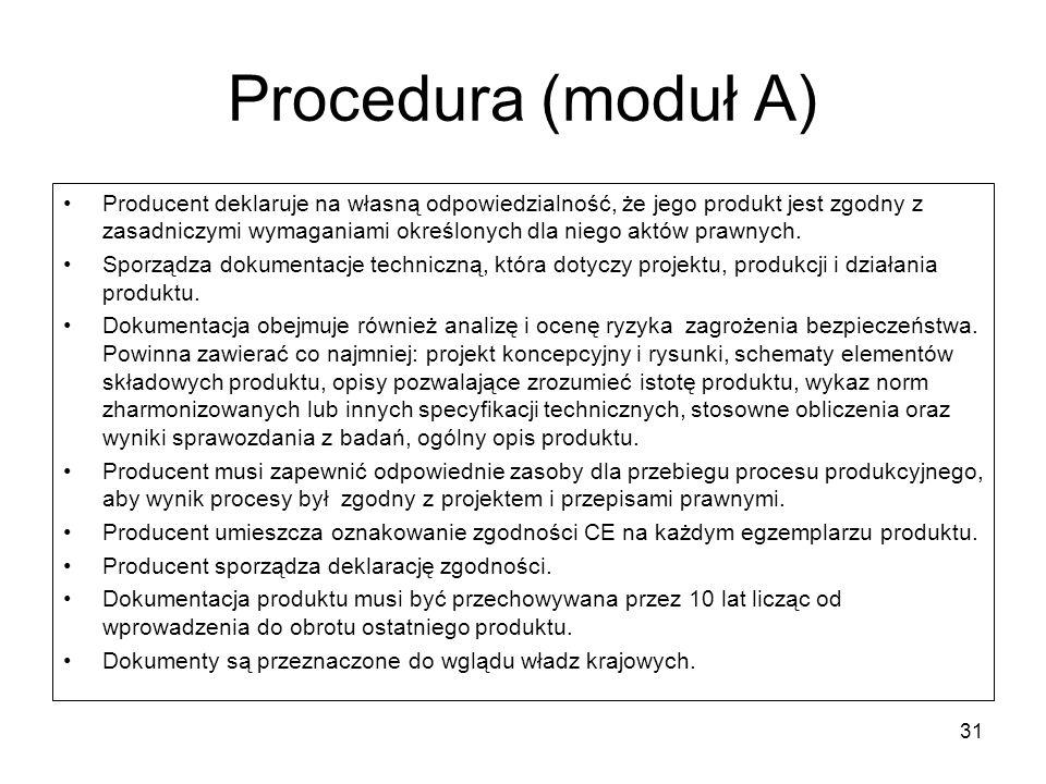 Procedura (moduł A)