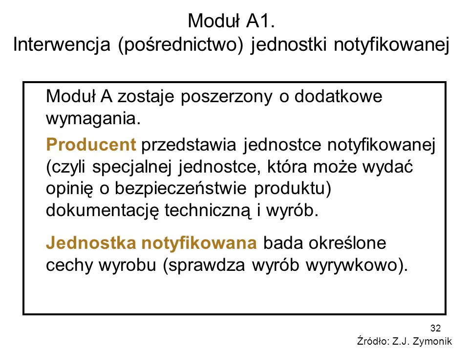 Moduł A1. Interwencja (pośrednictwo) jednostki notyfikowanej
