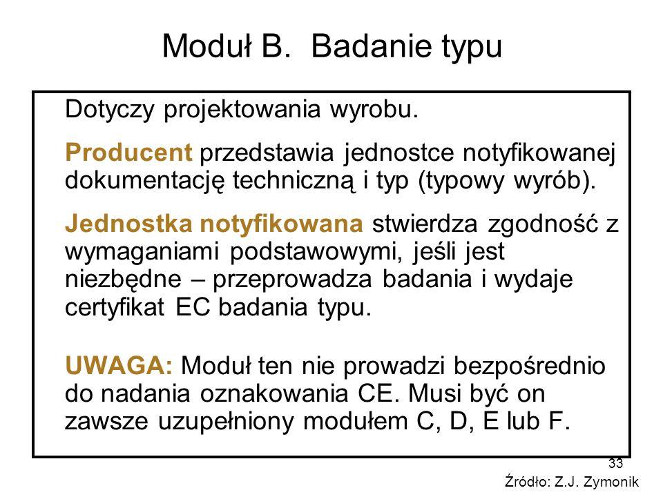Moduł B. Badanie typu Dotyczy projektowania wyrobu.