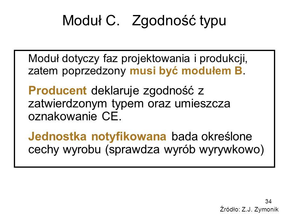 Moduł C. Zgodność typu Moduł dotyczy faz projektowania i produkcji, zatem poprzedzony musi być modułem B.