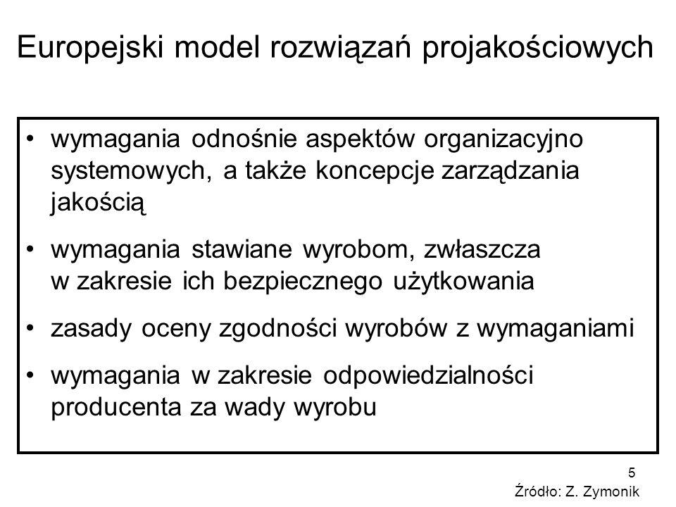 Europejski model rozwiązań projakościowych