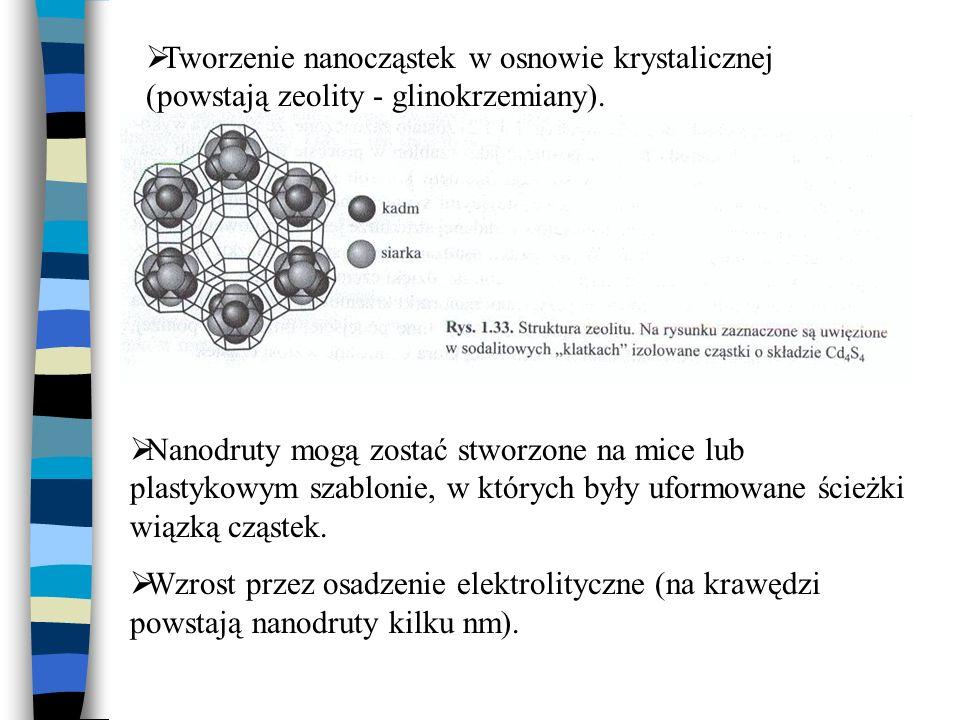 Tworzenie nanocząstek w osnowie krystalicznej (powstają zeolity - glinokrzemiany).