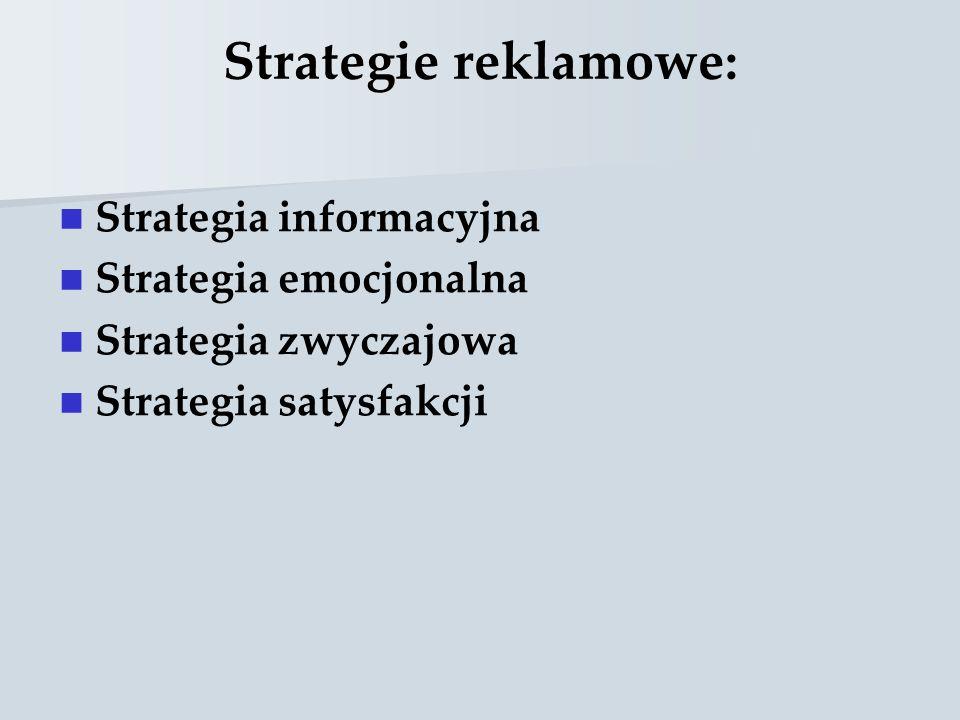 Strategie reklamowe: Strategia informacyjna Strategia emocjonalna