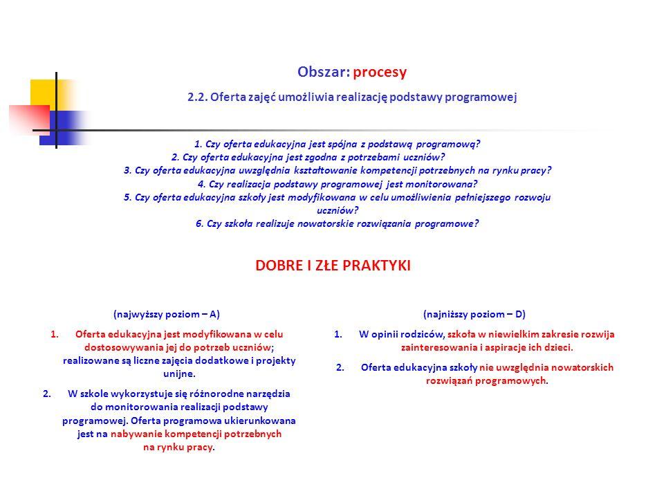 Obszar: procesy DOBRE I ZŁE PRAKTYKI