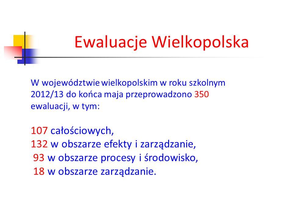 Ewaluacje Wielkopolska