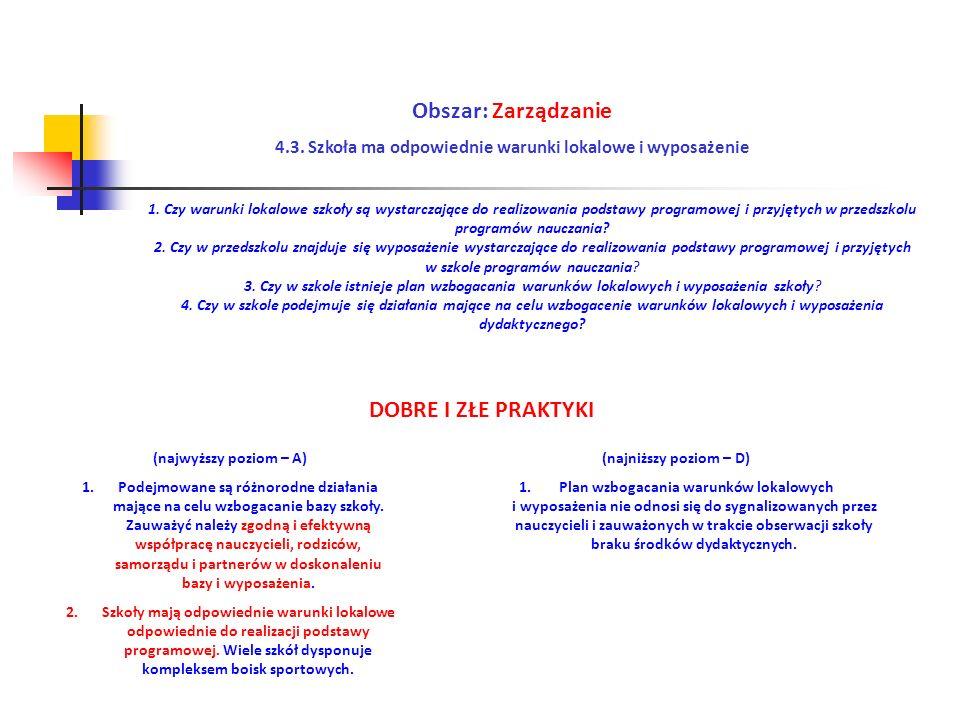 4.3. Szkoła ma odpowiednie warunki lokalowe i wyposażenie