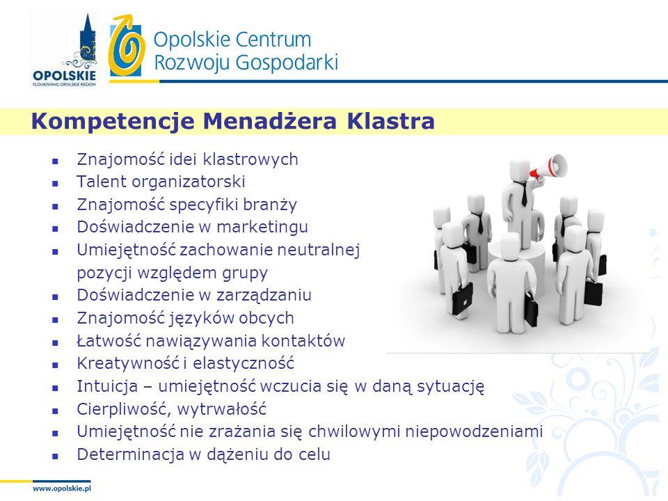 Kompetencje Menadżera Klastra