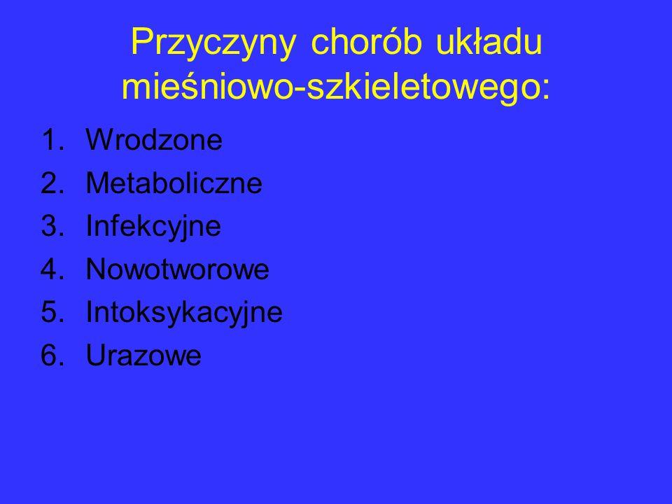 Przyczyny chorób układu mieśniowo-szkieletowego: