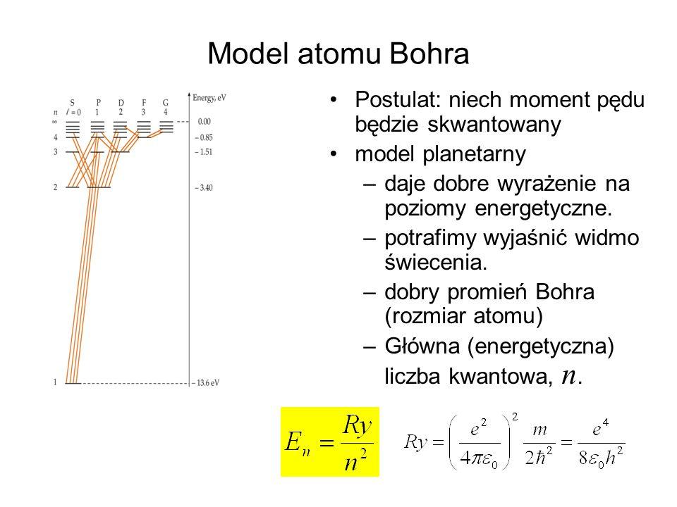 Model atomu Bohra Postulat: niech moment pędu będzie skwantowany