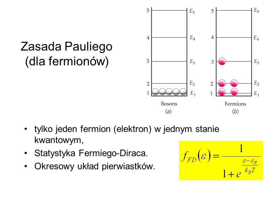 Zasada Pauliego (dla fermionów)