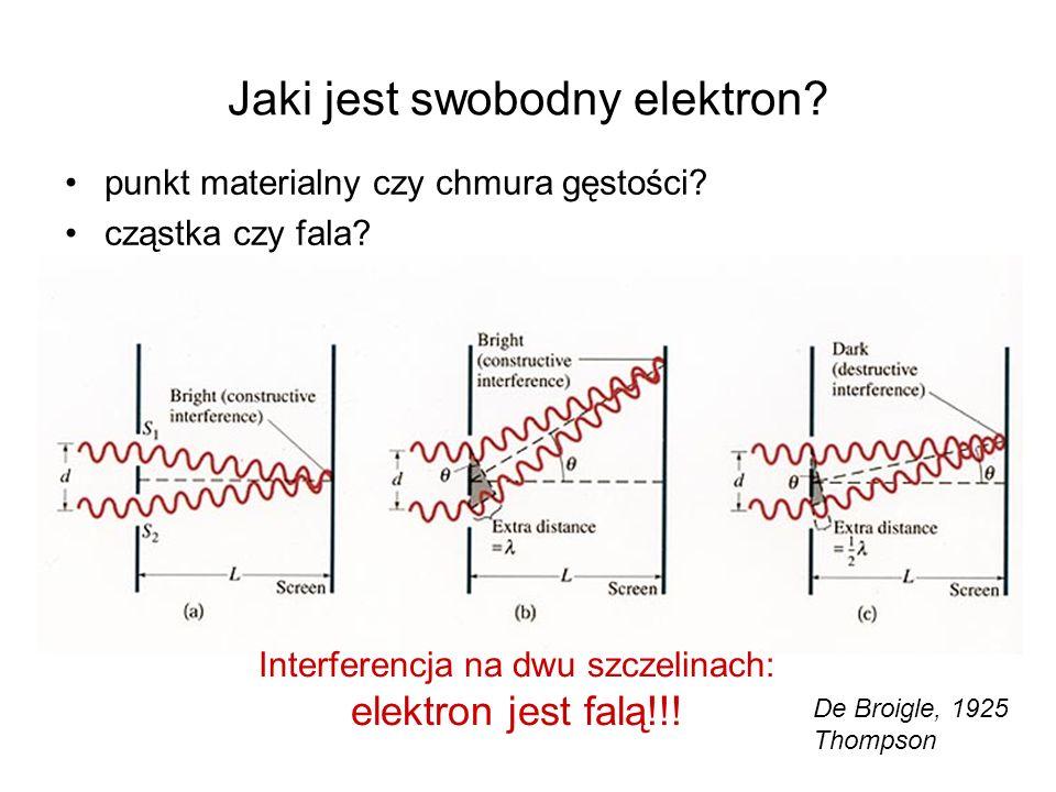 Jaki jest swobodny elektron
