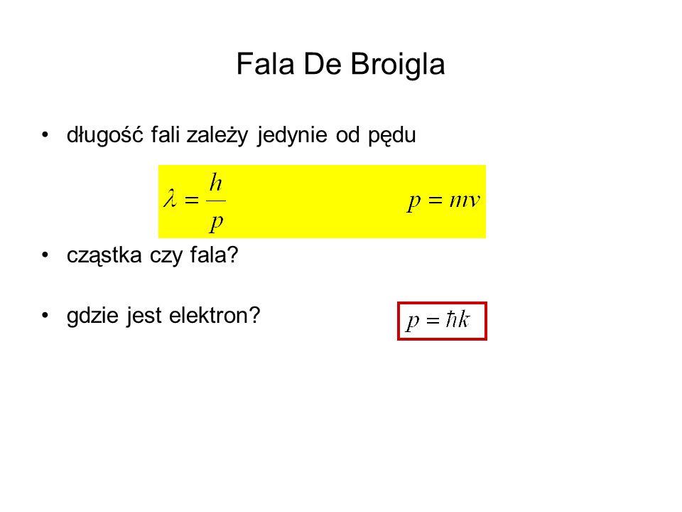 Fala De Broigla długość fali zależy jedynie od pędu cząstka czy fala