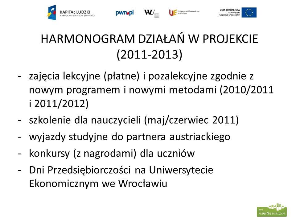 HARMONOGRAM DZIAŁAŃ W PROJEKCIE (2011-2013)