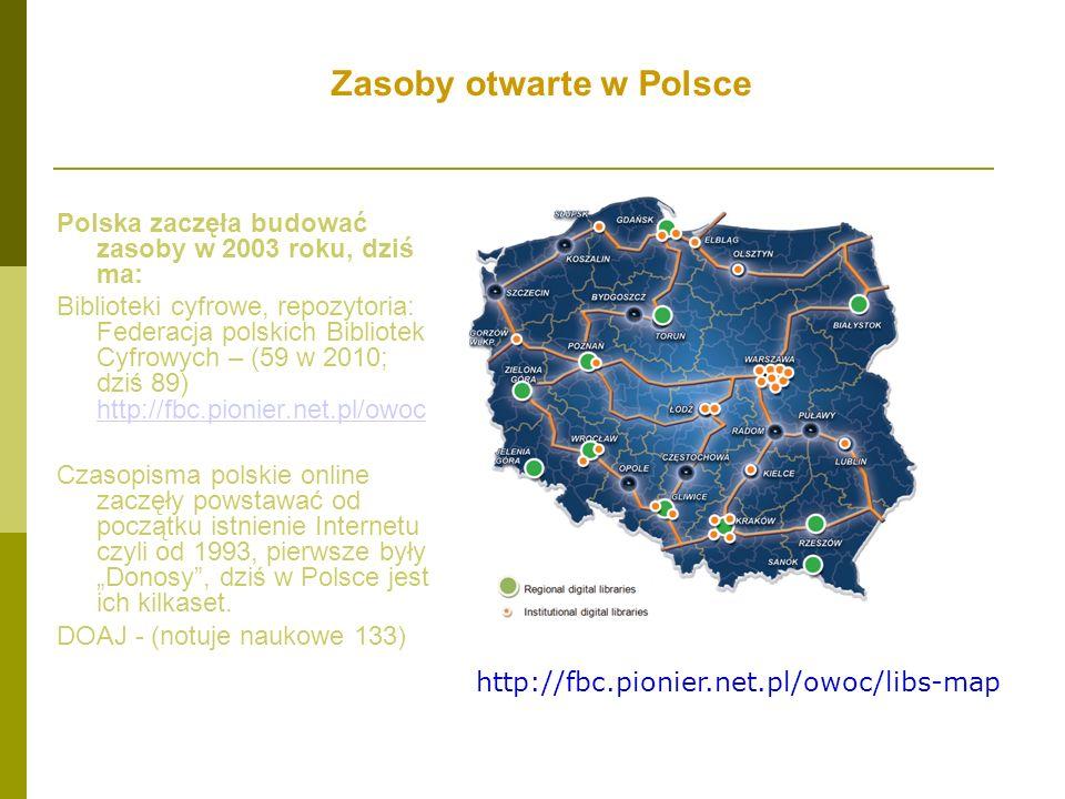 Zasoby otwarte w Polsce