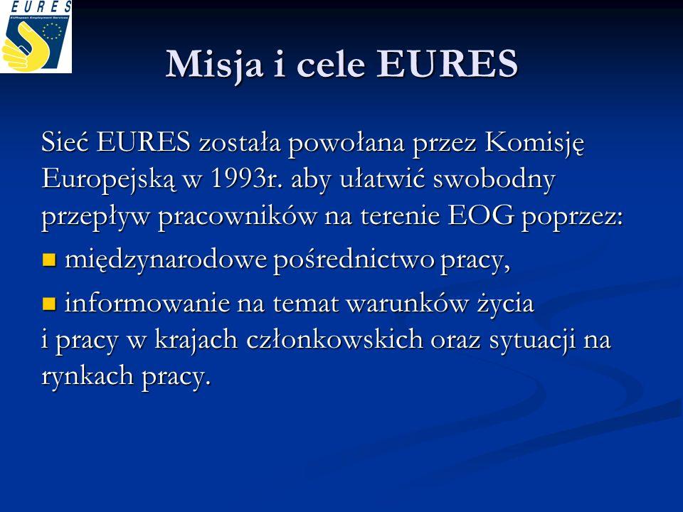 Misja i cele EURES Sieć EURES została powołana przez Komisję Europejską w 1993r. aby ułatwić swobodny przepływ pracowników na terenie EOG poprzez: