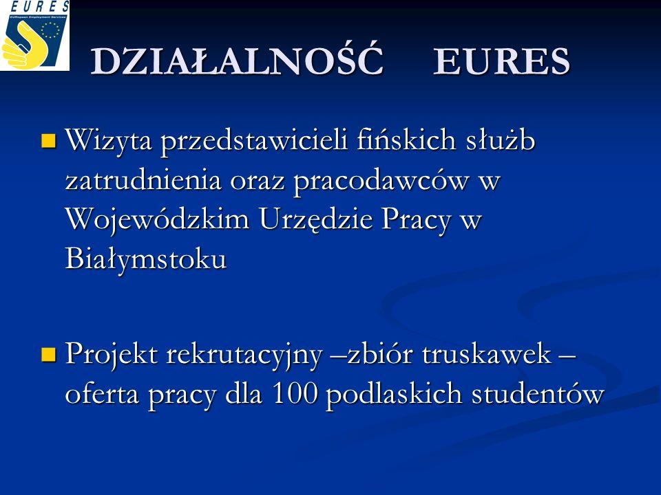 DZIAŁALNOŚĆ EURES Wizyta przedstawicieli fińskich służb zatrudnienia oraz pracodawców w Wojewódzkim Urzędzie Pracy w Białymstoku.