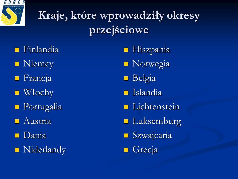 Kraje, które wprowadziły okresy przejściowe