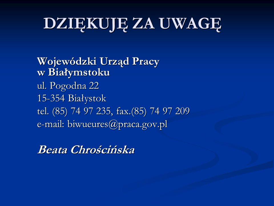 DZIĘKUJĘ ZA UWAGĘ Beata Chrościńska