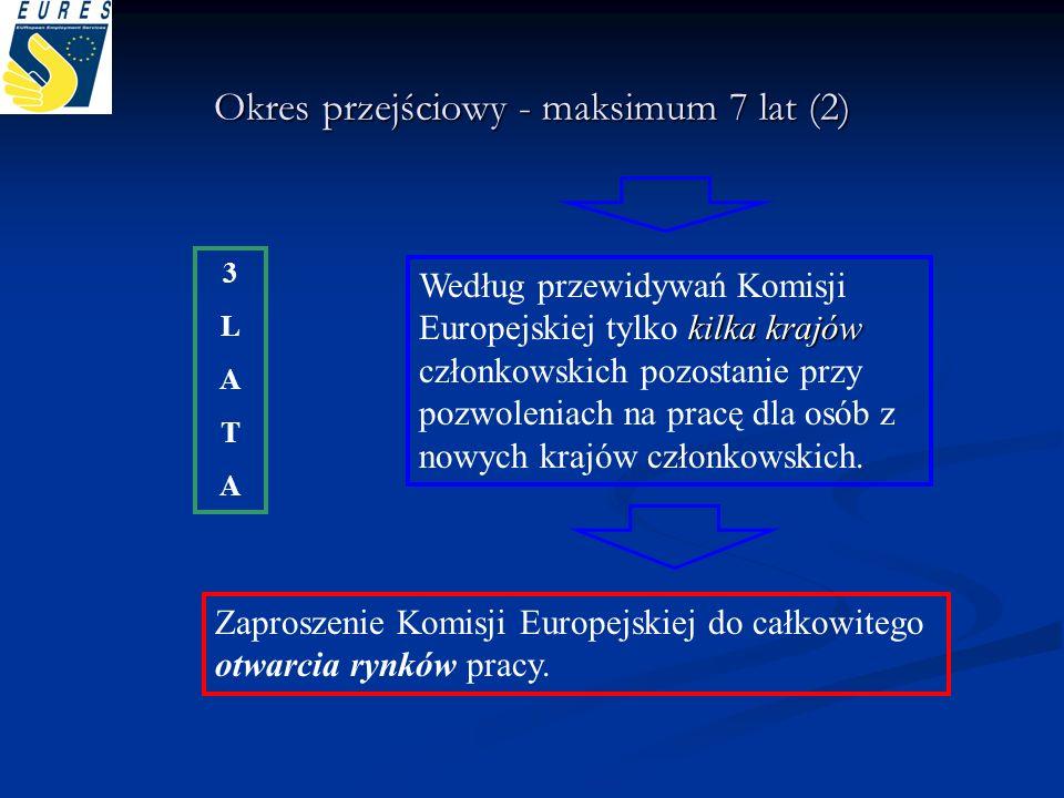 Okres przejściowy - maksimum 7 lat (2)