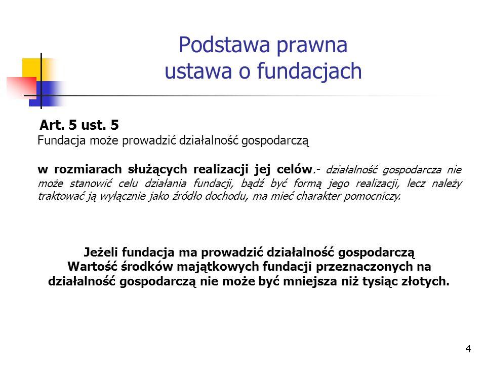 Podstawa prawna ustawa o fundacjach