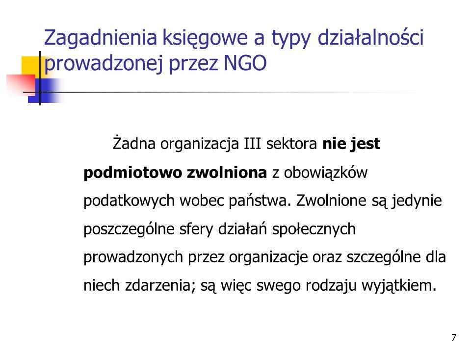 Zagadnienia księgowe a typy działalności prowadzonej przez NGO