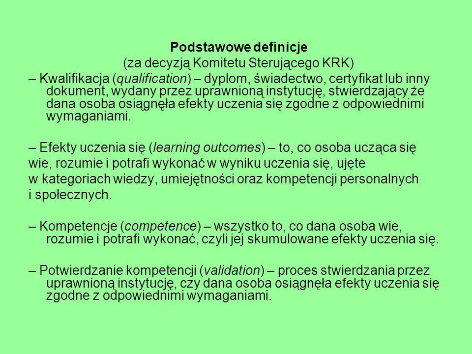 Podstawowe definicje (za decyzją Komitetu Sterującego KRK)