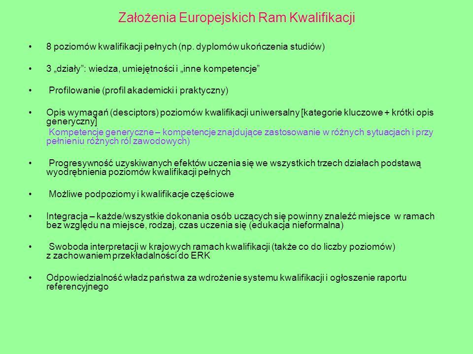 Założenia Europejskich Ram Kwalifikacji