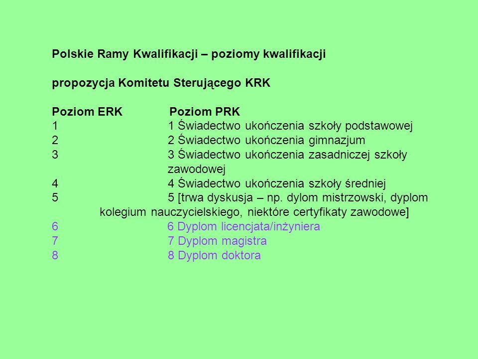 Polskie Ramy Kwalifikacji – poziomy kwalifikacji