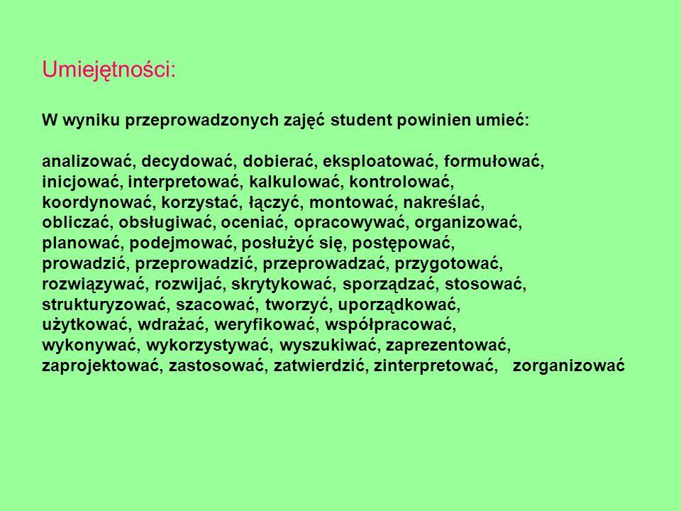 Umiejętności: W wyniku przeprowadzonych zajęć student powinien umieć: