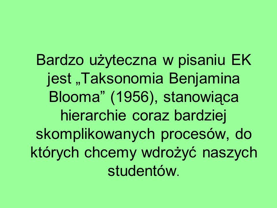 """Bardzo użyteczna w pisaniu EK jest """"Taksonomia Benjamina Blooma (1956), stanowiąca hierarchie coraz bardziej skomplikowanych procesów, do których chcemy wdrożyć naszych studentów."""