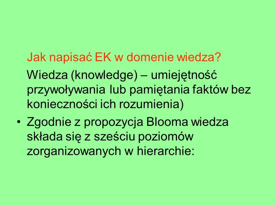 Jak napisać EK w domenie wiedza