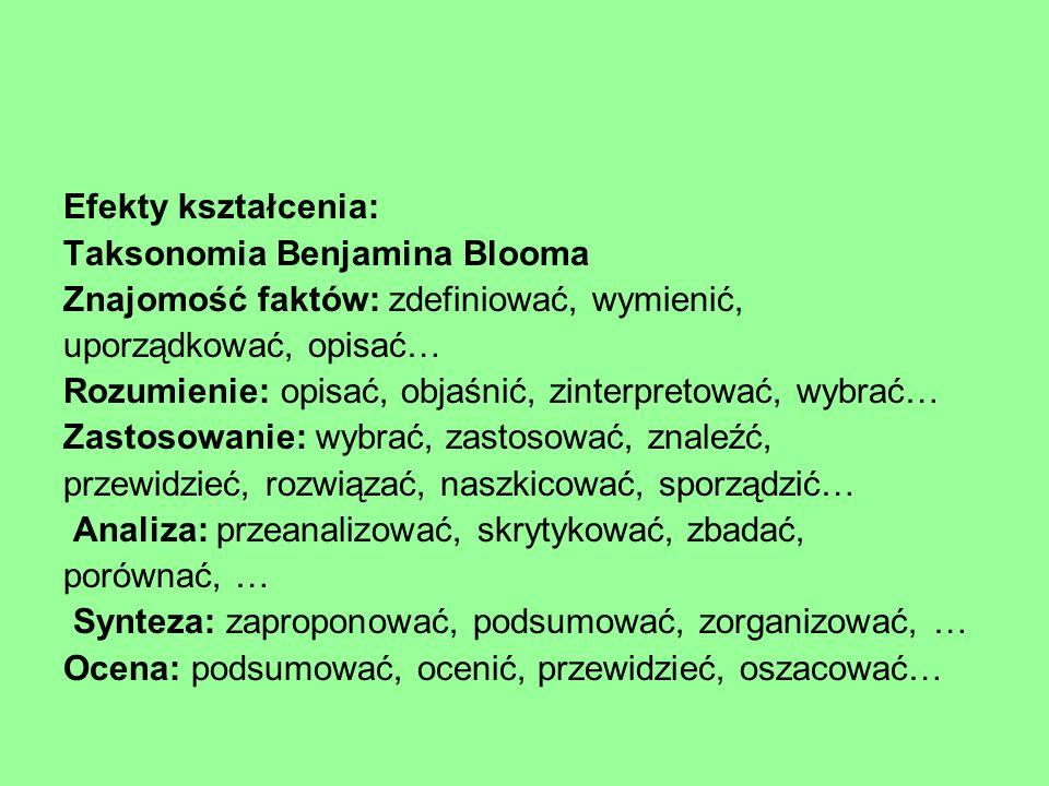 Efekty kształcenia: Taksonomia Benjamina Blooma. Znajomość faktów: zdefiniować, wymienić, uporządkować, opisać…