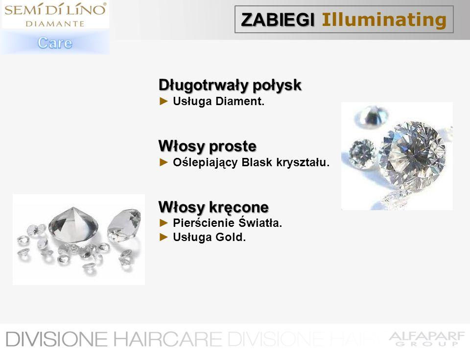 ZABIEGI Illuminating Care Długotrwały połysk Włosy proste
