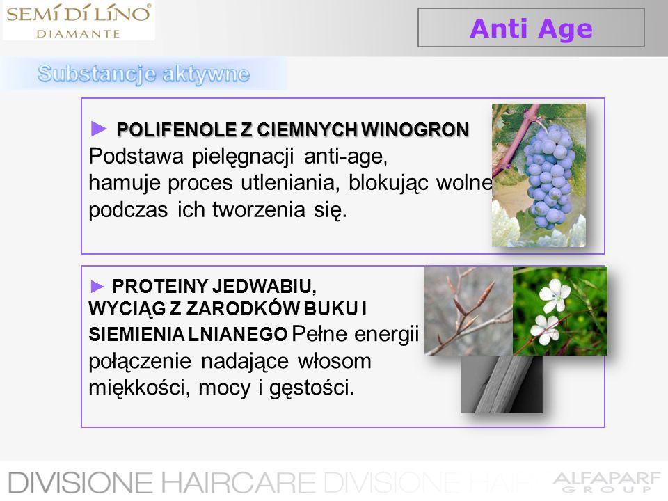 Anti Age Substancje aktywne ► POLIFENOLE Z CIEMNYCH WINOGRON