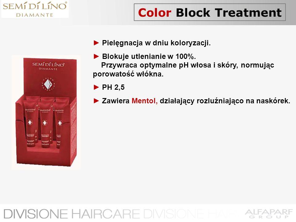 Color Block Treatment ► Pielęgnacja w dniu koloryzacji.
