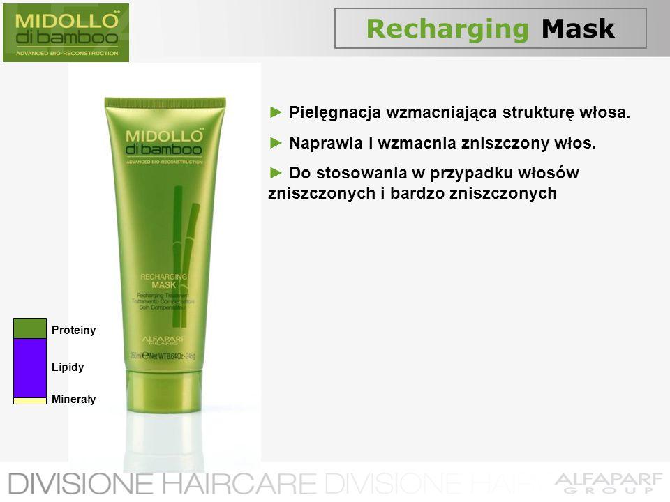 Recharging Mask ► Pielęgnacja wzmacniająca strukturę włosa.