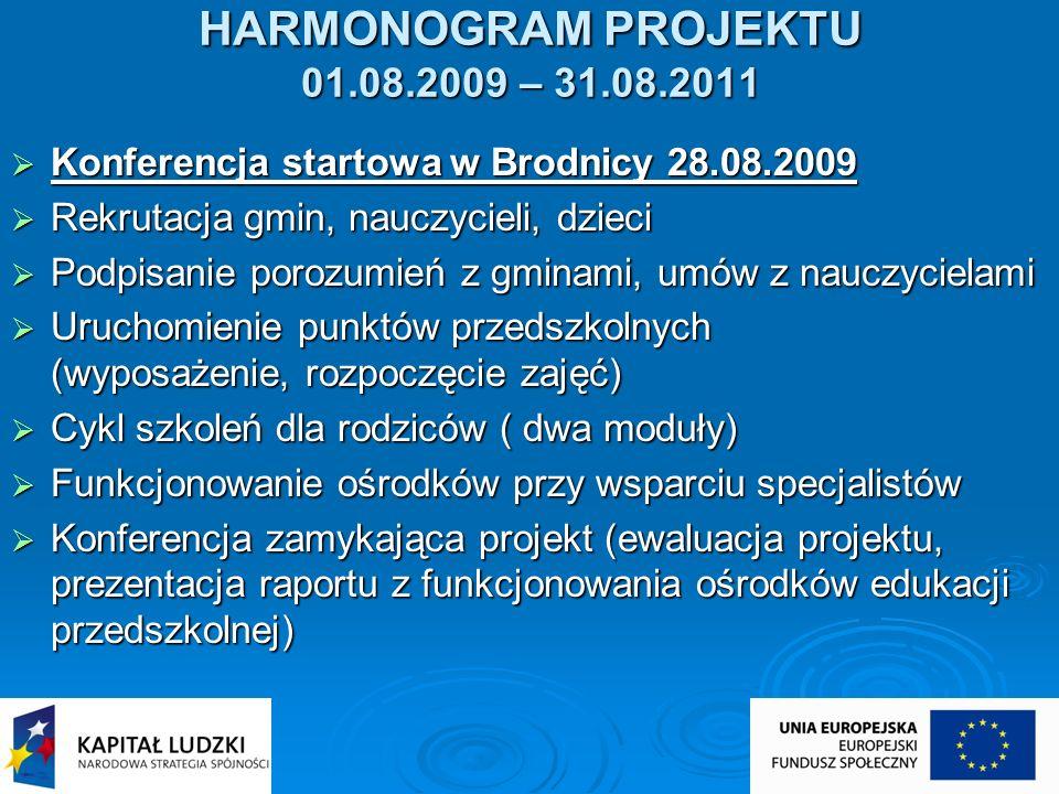 HARMONOGRAM PROJEKTU 01.08.2009 – 31.08.2011