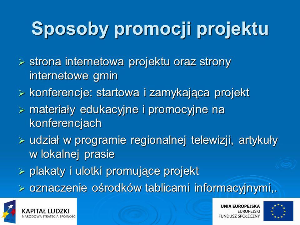 Sposoby promocji projektu